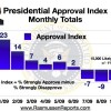 monthly_approval_index_september_2009
